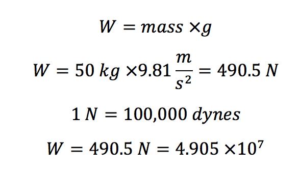gamsat-physics